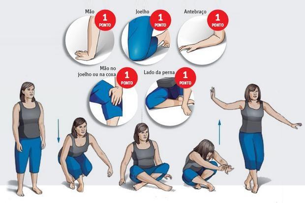 teste de sentar e levantar.jpg